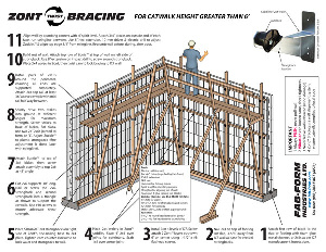 Fab-Form Installation Guide for ICF Wall Construction over 6' - Core Construction Colorado